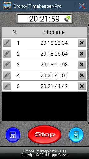 Crono4Timekeeper-Pro