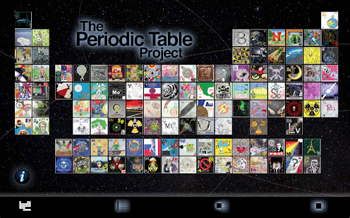 The Periodic Table Project- screenshot thumbnail