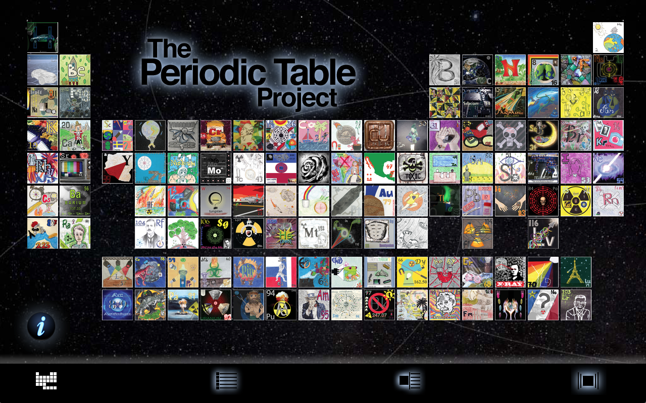 The Periodic Table Project- screenshot