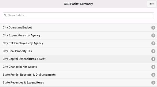 CBC Pocket Summary