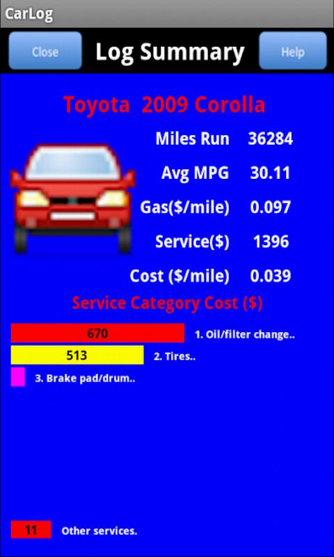 Car Performance Log- screenshot