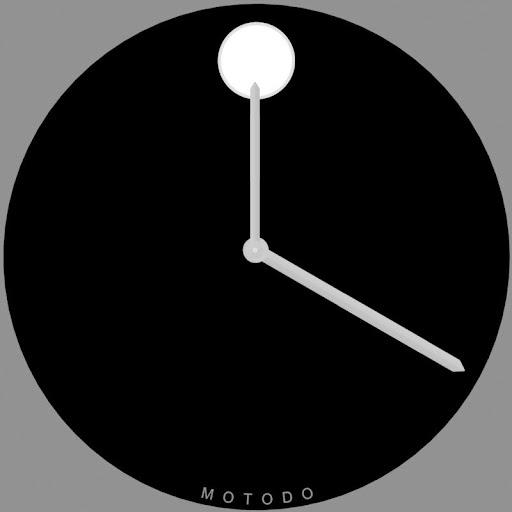Motodo Black Facepak for Wear