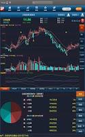 Screenshot of 益盟操盘手炒股软件HD(股票、证券)