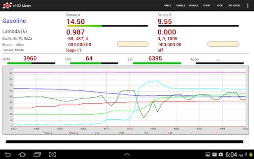 【免費工具App】efiO2Meter-APP點子