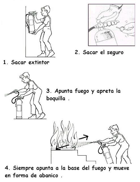 Aprende A Prevenir Incendios Con Laminas Para Pintar
