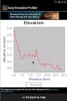 Screenshot of Easy Elevation