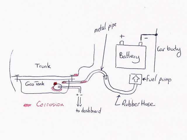 mysterious gas tank corrosion [pics and diagram] mgb \u0026 gt forummgb \u0026 gt forum
