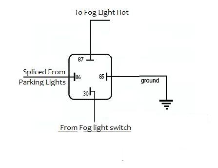 wiring up fog lights 1997 jeep cherokee fog lights diagram custom fog light wiring (write up coming soon)