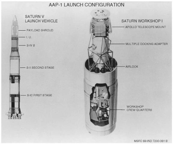 apollo spacecraft launch configuration - photo #9