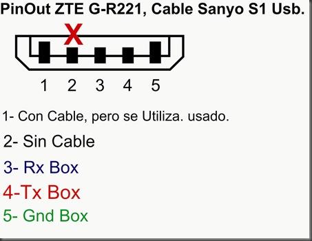 Mini Usb B Pinout USB a to a Pinout wiring diagram