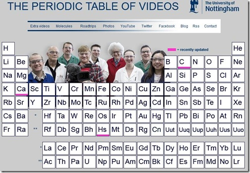 periodic-table-video
