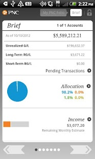 PNC Wealth Insight® For Mobile