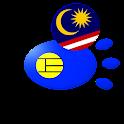 ShowKad (MyKad reader) icon