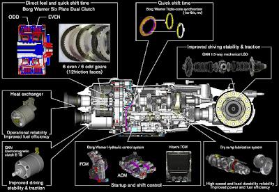 R35 Gt R Transmission And Clutch Upgrades 2009gtr Com