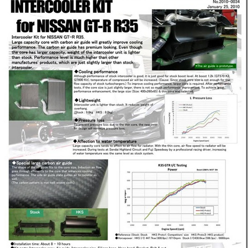 HKS Intercooler Kit for R35 GT-R