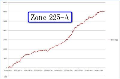 zone225a03_10.9aa.jpg