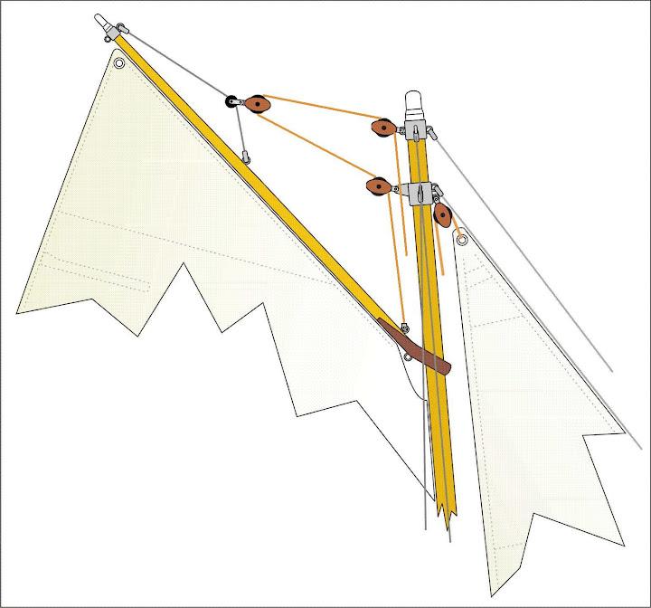 Rumaja: Gaff sailboat plans