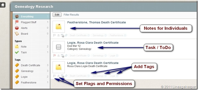 Tags, Permisions, Alarms in Springpad