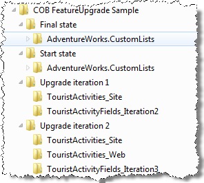 FeatureUpgradeSample_Files