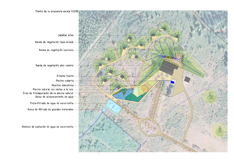 Proyecto de paisajismo para casa rural Don Leandro
