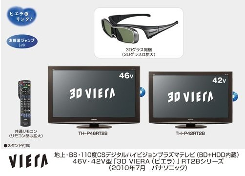 The 3D-TV with Blu-ray