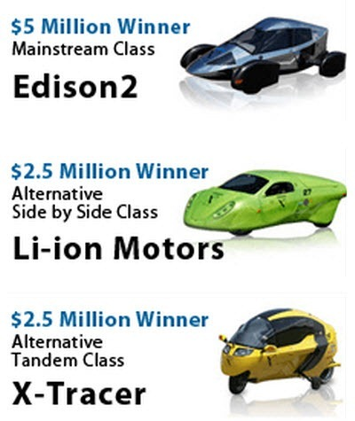 x-prize-winner-edison2-liion-motors-xtracer