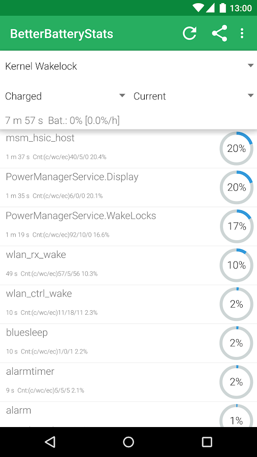 BetterBatteryStats - screenshot