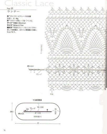 مفارش كروشية بالباترون - طريقة عمل مفارش كروشية بالباترون - مفرش كروشي 137922738588347355.jpg