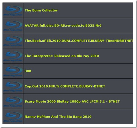 Blu Torrents v2 – BitTorrent Tracker For Untouched Blu-Ray Movie