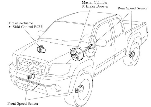 2005 toyota tacoma sensor locations