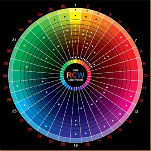 Real_Color_Wheel_475