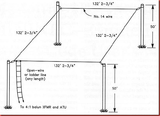 Ham Antenna Blog: 1.9 MHz Full-wave Loop Antenna