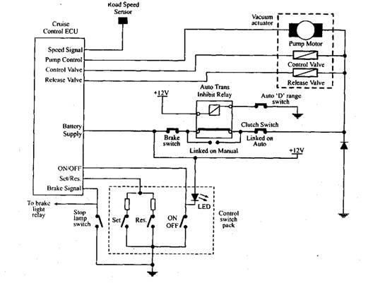 daihatsu cruise control diagram cruise control systems (automobile) #12