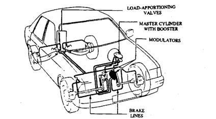 F700 Rear Brake Diagram ImageResizerTool Com