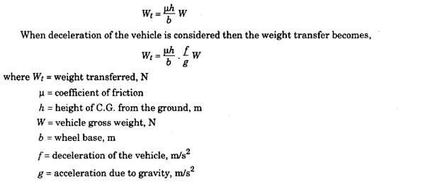 Braking System (Automobile)