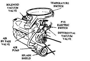 Catalytic Converter (Automobile)