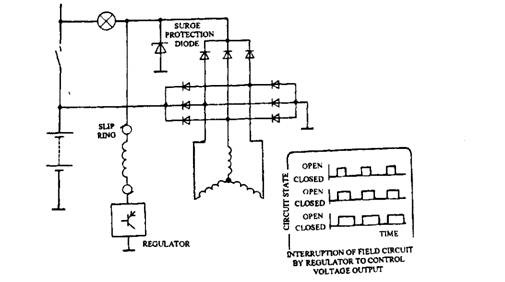 principle of operation (automobile) Chevelle Voltage Regulator Wiring Diagram regulator control of field current and surge protection