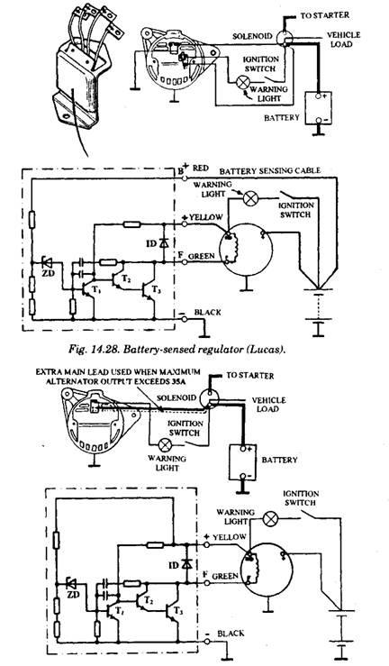 Principle of Operation (Automobile)