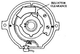 maintenance of ignition systems automobile Distributor Cap Diagram pulse generator gap