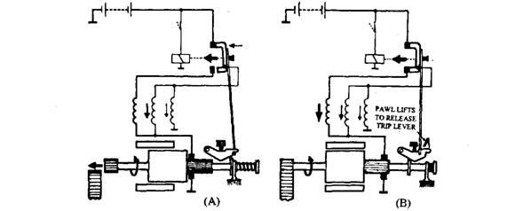 starter wiring diagram 1992 240 volvo