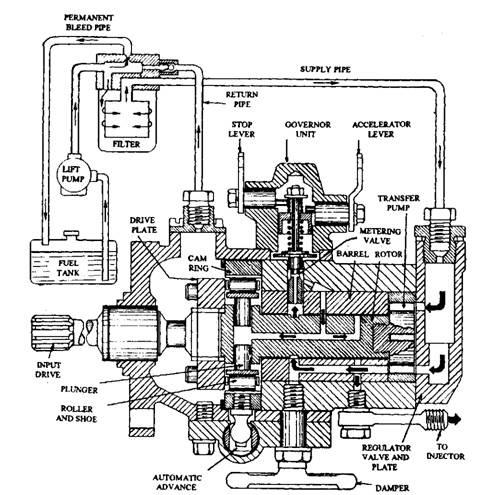 s bobcat wiring diagram s auto wiring diagram schematic bobcat wiring diagram nilza net on s70 bobcat wiring diagram