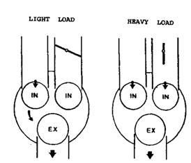 Cat 3176 Engine Diagram Cat 3306 Engine Diagram Wiring