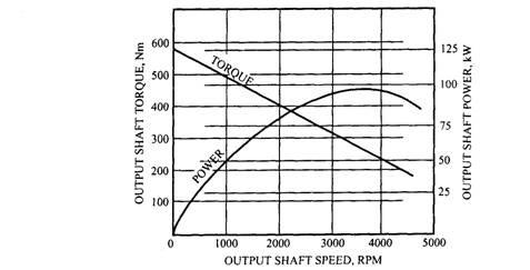 Gas Turbine Engine Clip Gas Electric Engine Wiring Diagram
