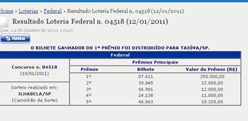 loteria federal de 12/01/2011