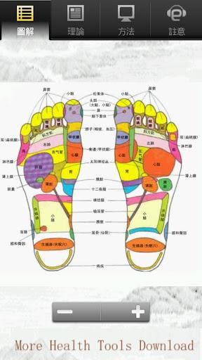 圖解腳部按摩