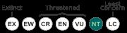 IUCN-Near-Threatened