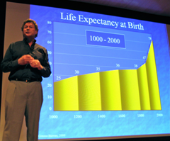 Ken Dychtwald: Life expectancy in the last 1,000 years