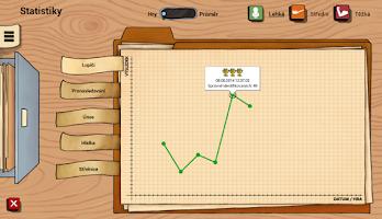 Screenshot of Tablexia