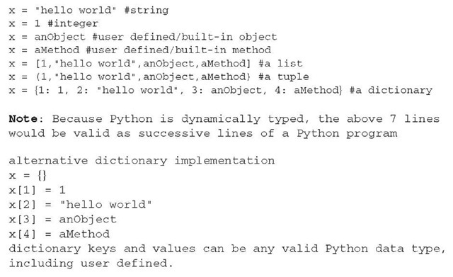 Brief Python tutorial for bioinformatics