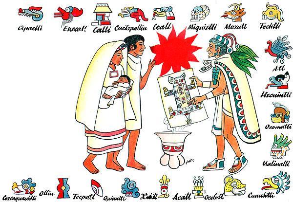 DIVERTIDAS IMAGENES DE AZTECAS PARA IMPRIMIR